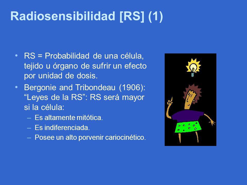 Radiosensibilidad [RS] (1)